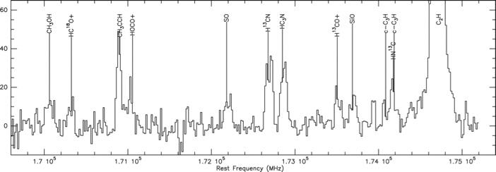 alma-science-fig3-cat2
